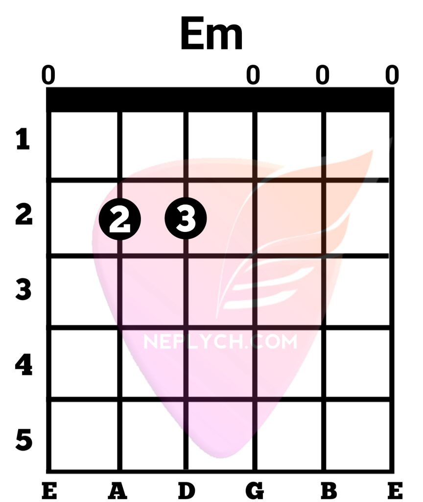 Em Guitar Chord