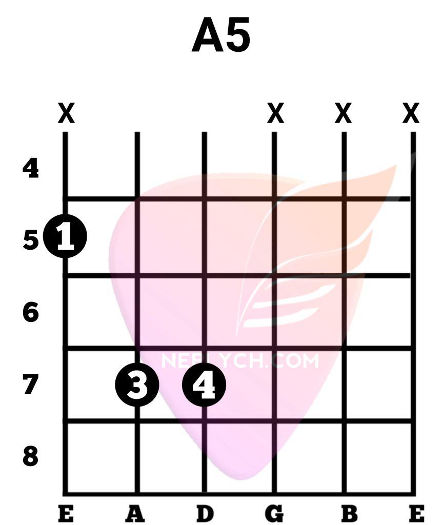 A5 Guitar Chord