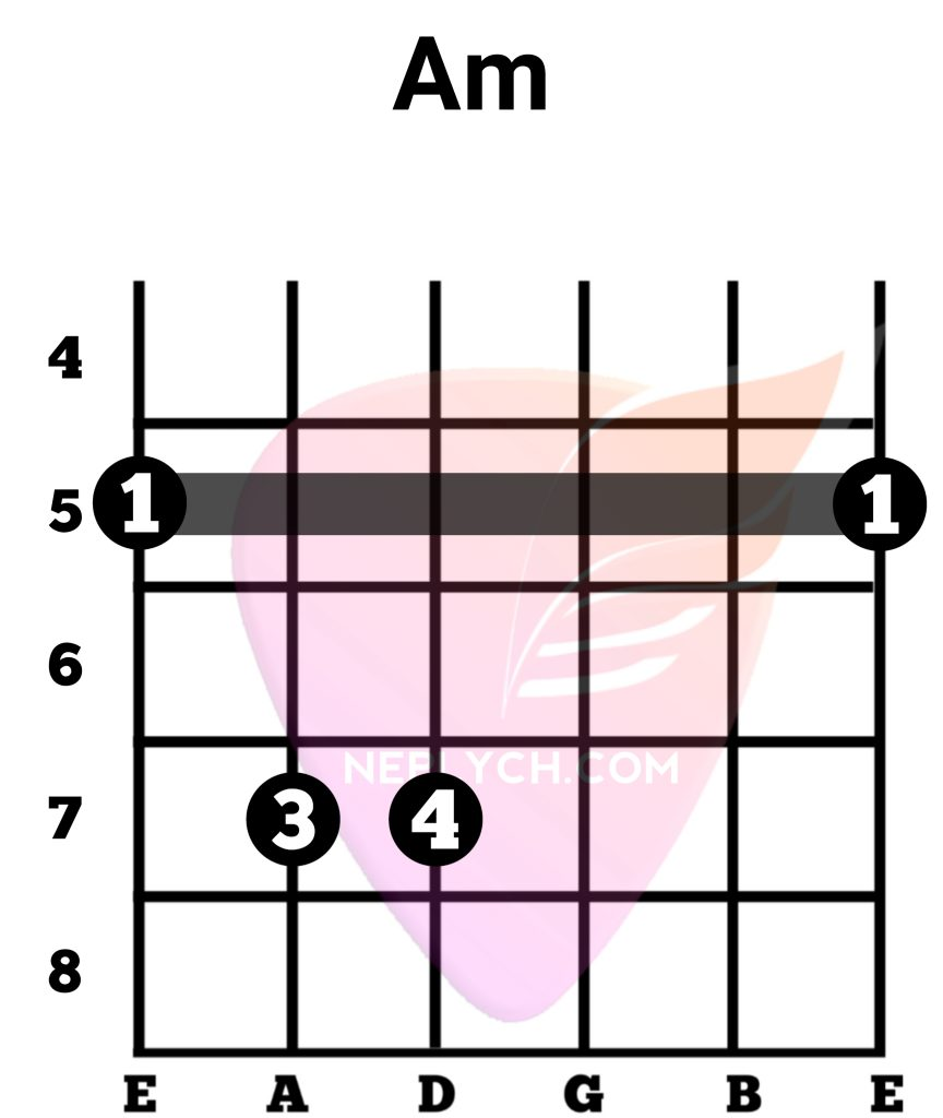 Am Bar Guitar Chord