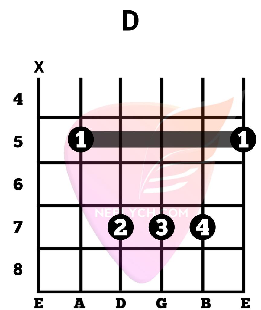 D Bar Guitar Chord