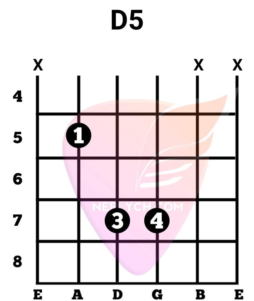 D5 Guitar Chord