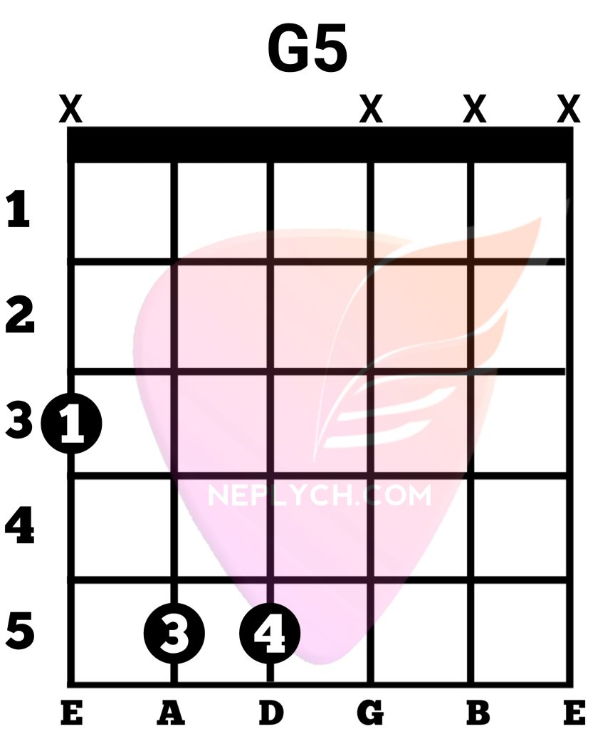 G5 Guitar Chord
